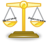 upstream-downstream